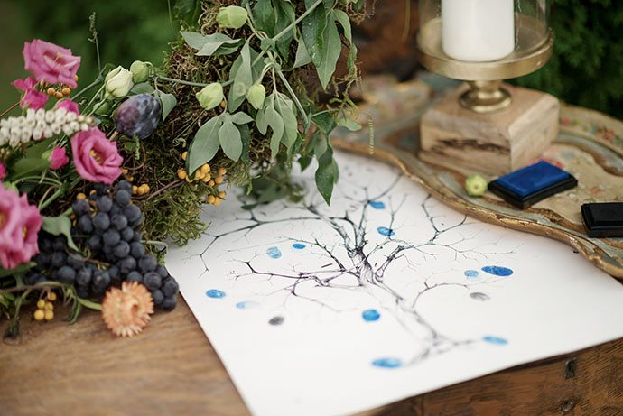 fingerprint guest book
